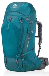 Niebieski plecak męski Gregory
